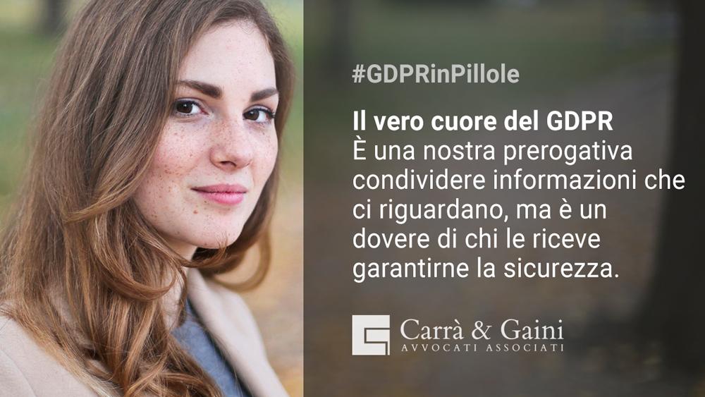 GDPR-interessato-del-trattamento