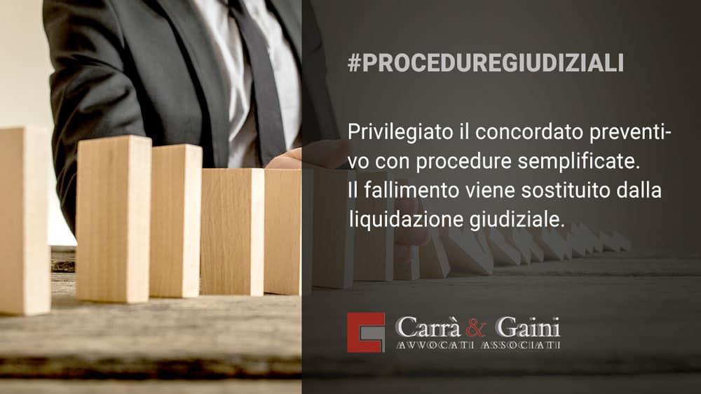 procedure giudiziali, concordato preventivo e liquidazione giudiziale al posto del fallimento